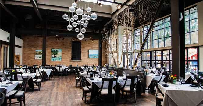 Park City Dining, Park City Restaurants